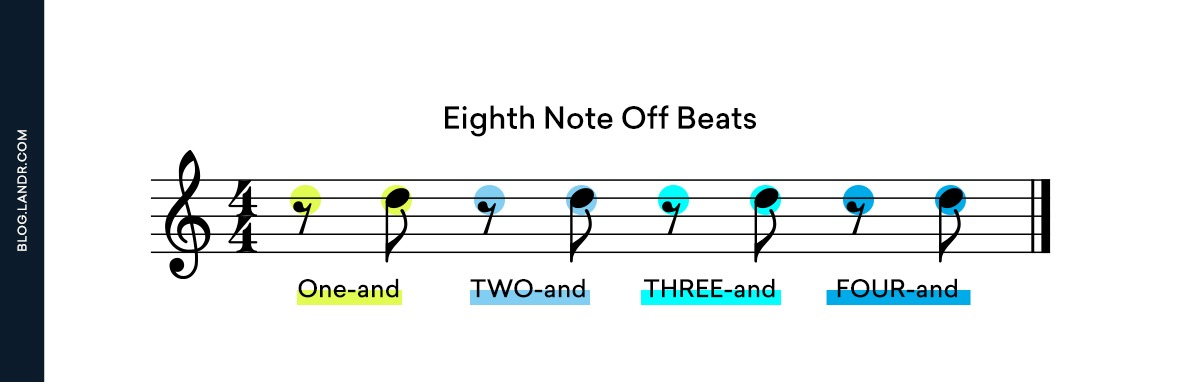 eighth note syncopation