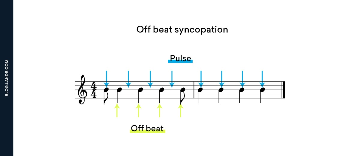 syncopation example