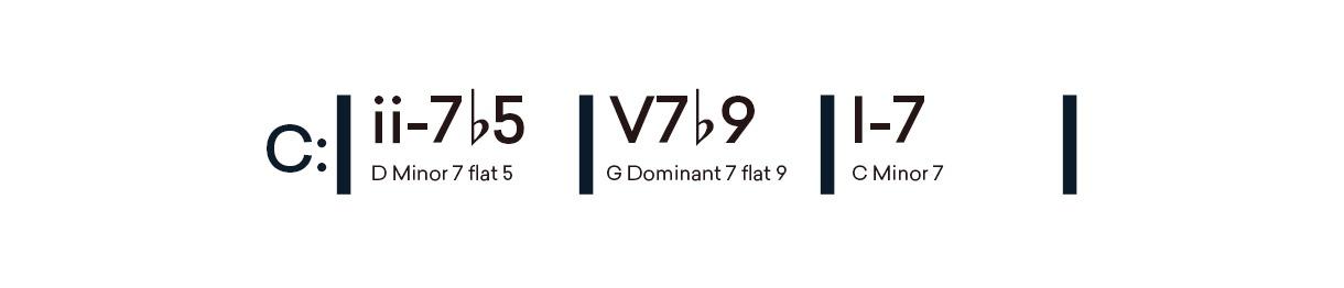 minor ii-V-i jazz chord progression