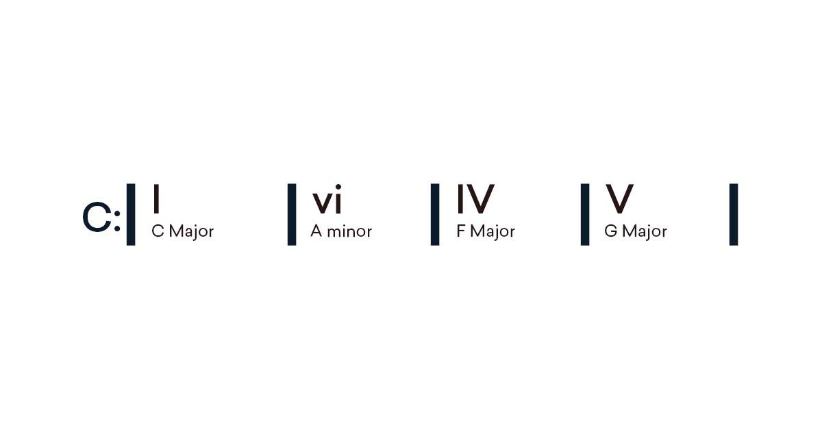 I-vi-IV-V 50's chord progression