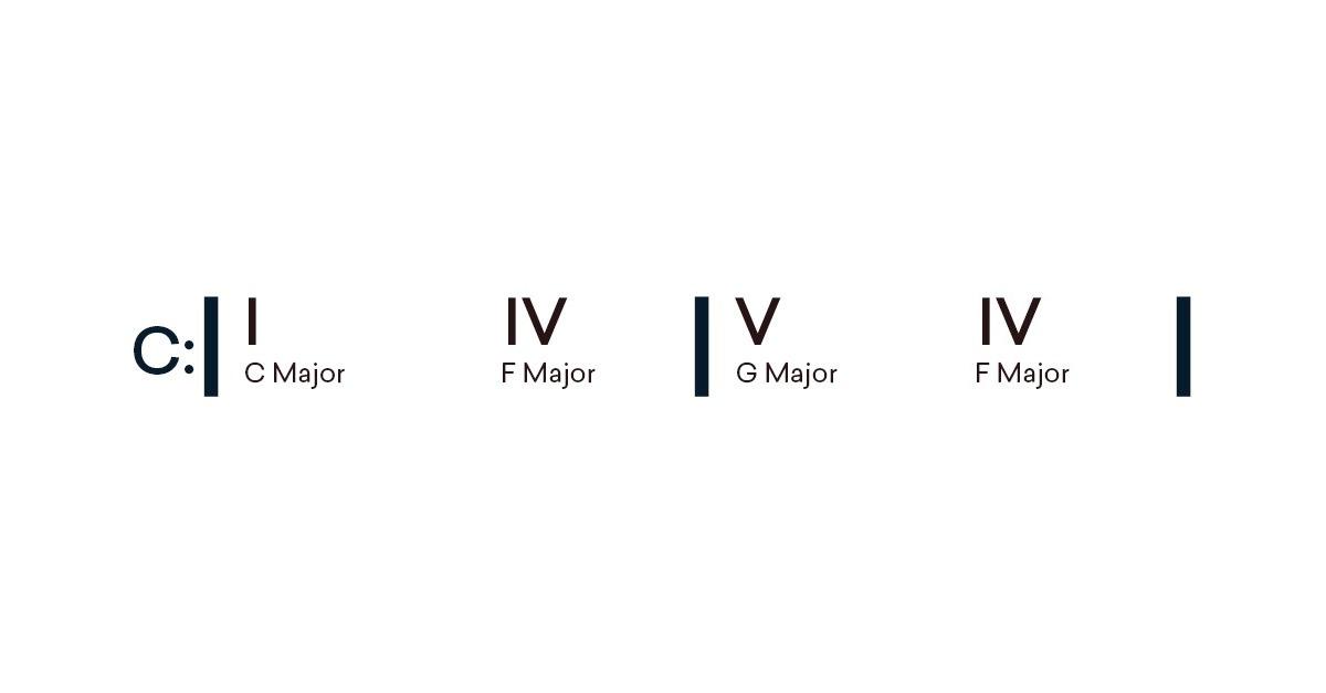 I-IV-V-IV chord progression