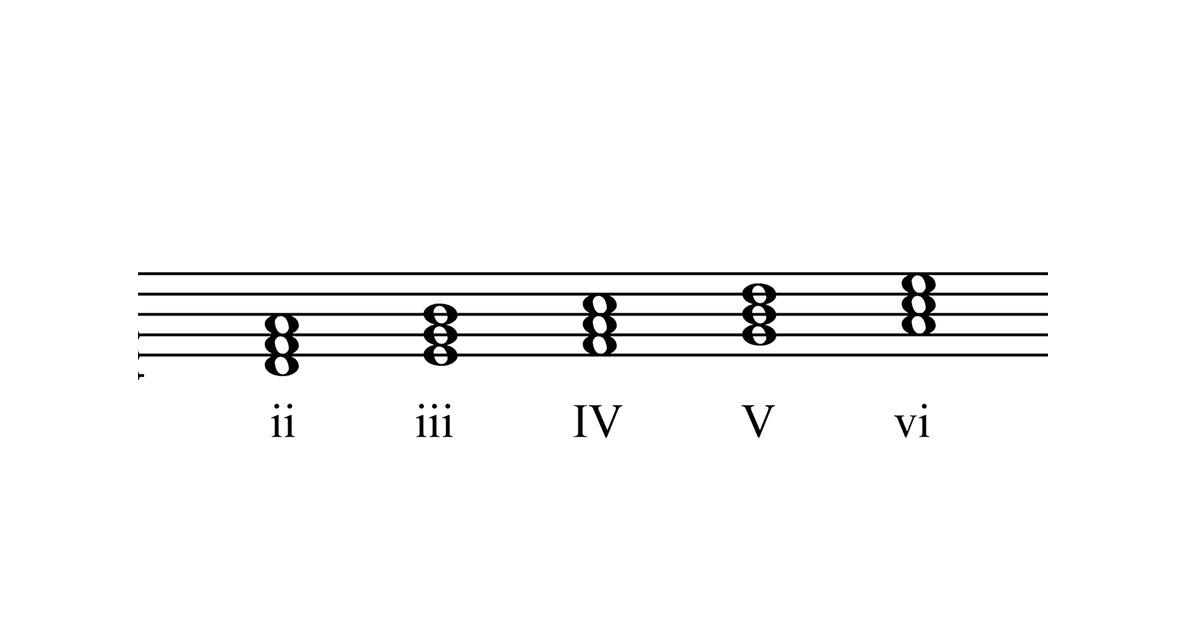 chord numeral symbol