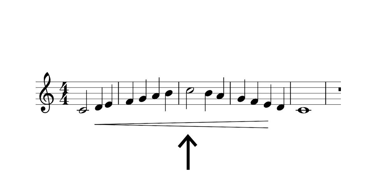 crescendo symbol