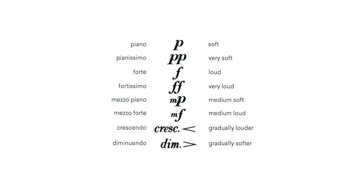 dynamic notation symbols