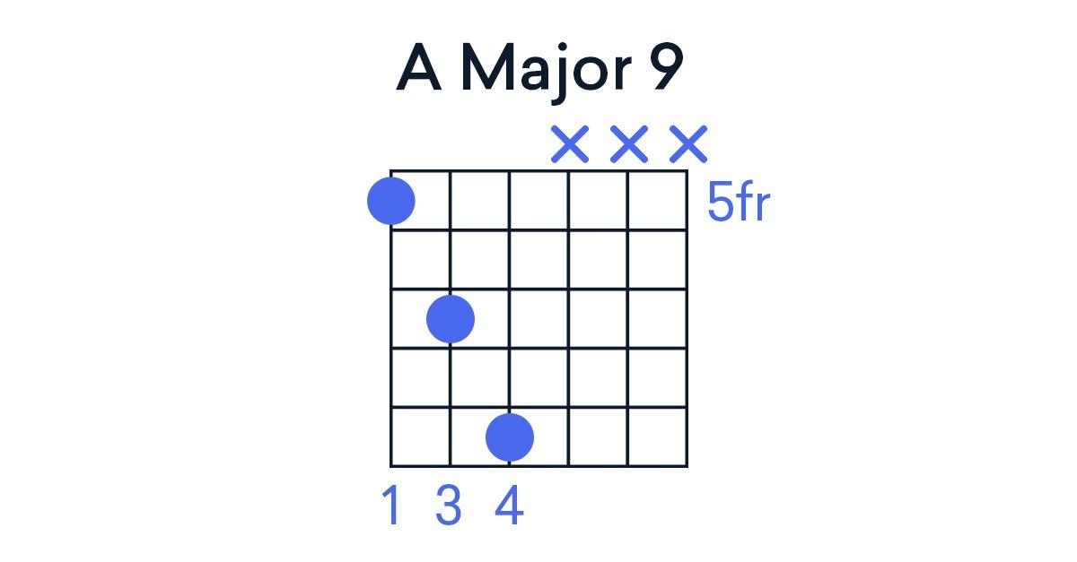 Simple A major 9
