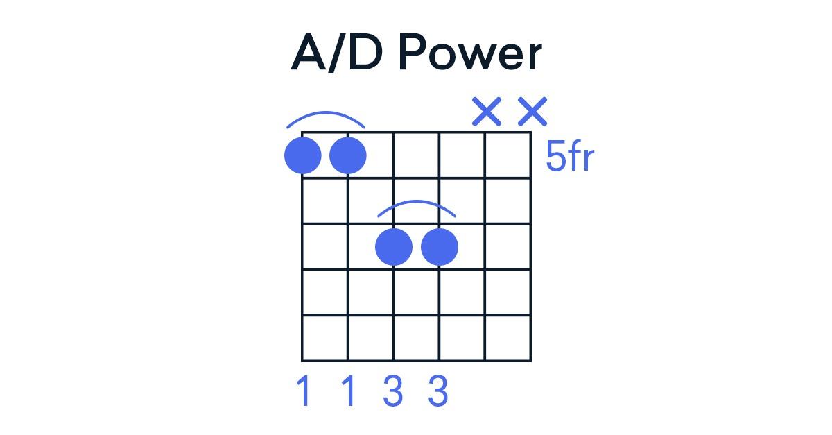 a/d power chord