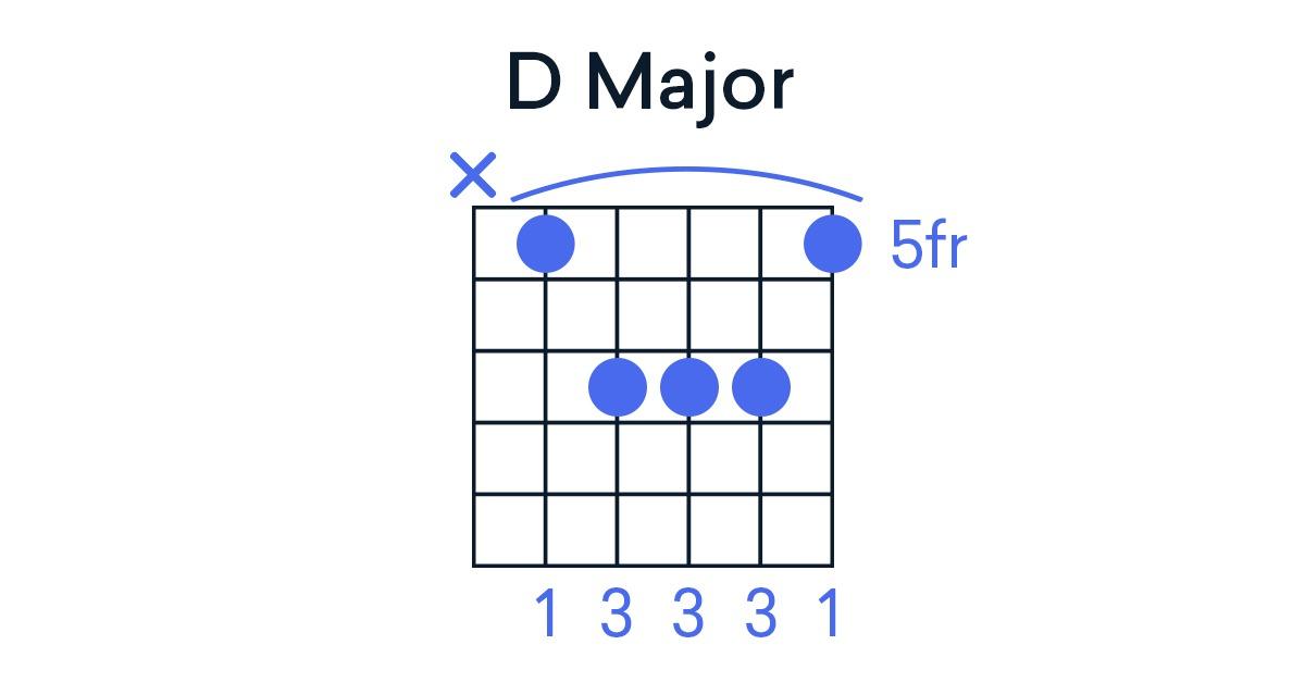 D major chord