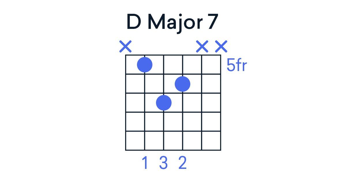 simple D major 7